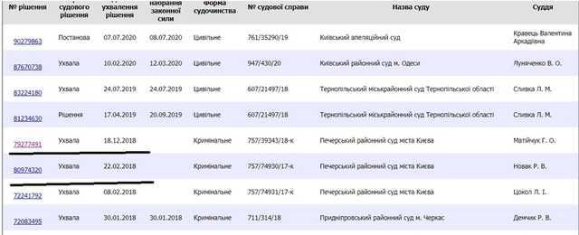 Владелец «Пари Матч» Эдуард Швиндлерман: как игорный магнат финансирует террористов «ЛДНР» и выводит деньги в Россию