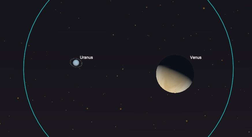 Peluang memburu Uranus, dengan bantuan Zuhrah!