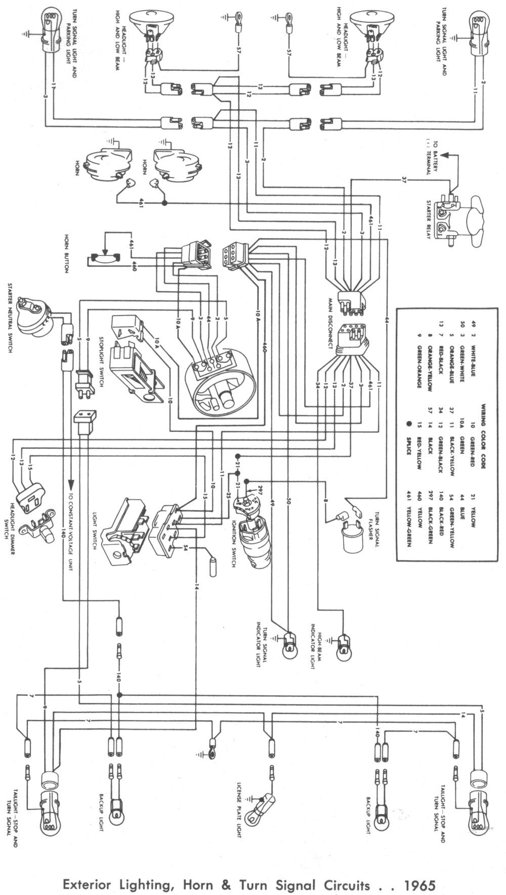 medium resolution of falcon wiring diagrams 1965 ford falcon turn signal wiring diagram