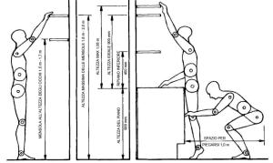 ergonomia falegnameria brigadoi