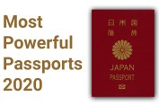 Most Powerful Passports 2020