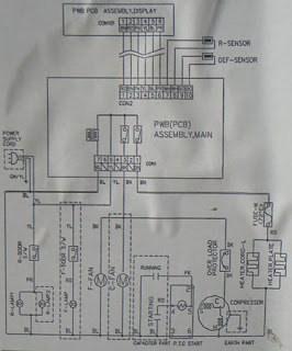 Soluci 243 N De Fallas En Lavadoras Refrigeradores Televisores