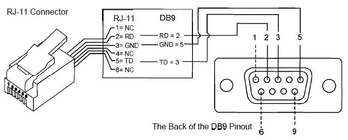 rj11 wiring pinout
