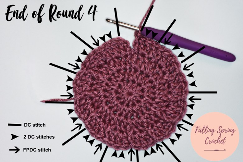 This image shows where you will be placing each stitch in Round 4 of the Greenbrier Beanie
