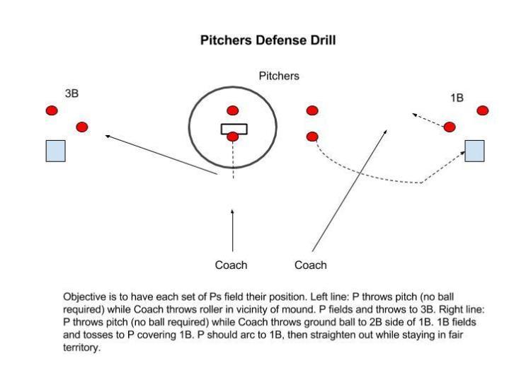 p-defense-drill