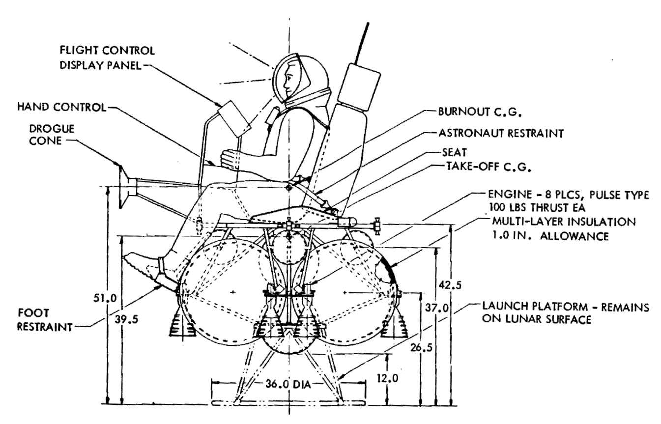 Vostok Spacecraft Diagram Page 3