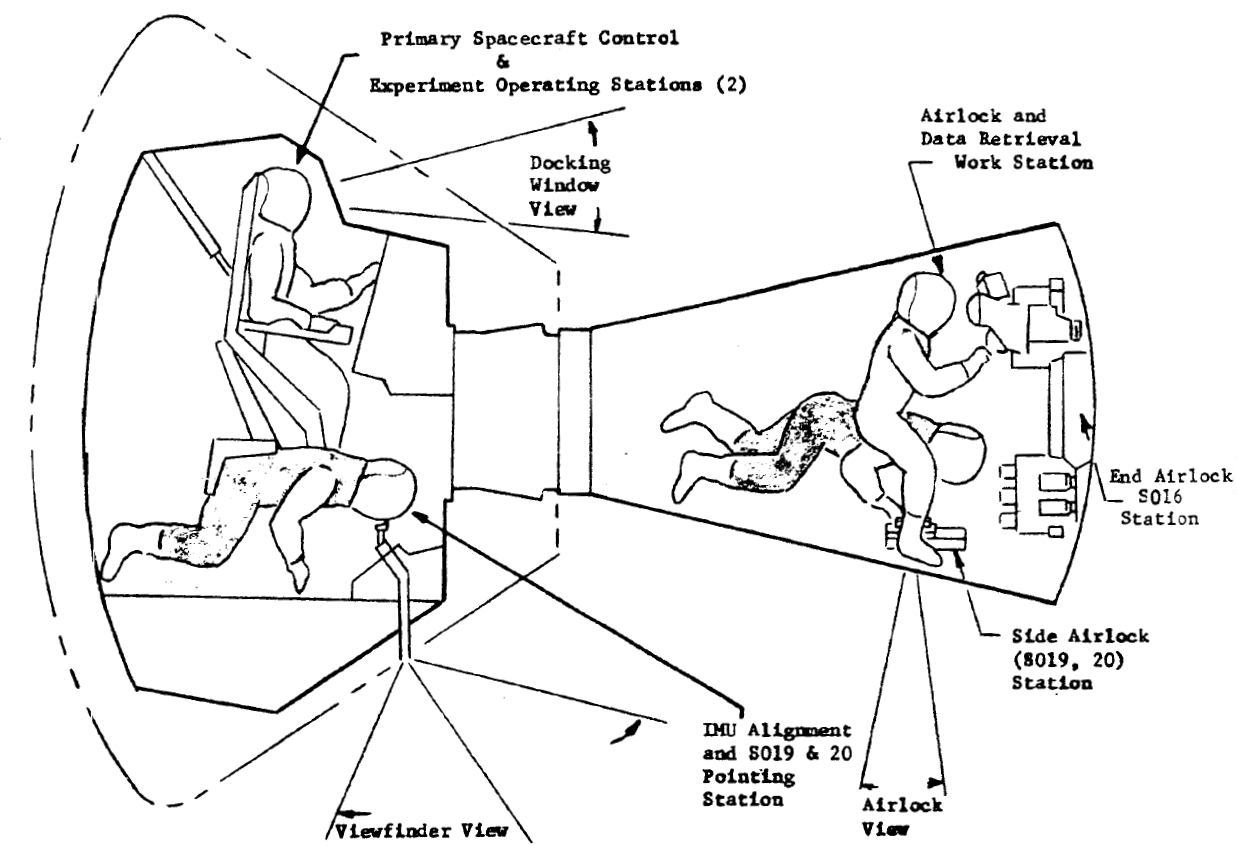 Apollo Spacecraft Service Module Diagram