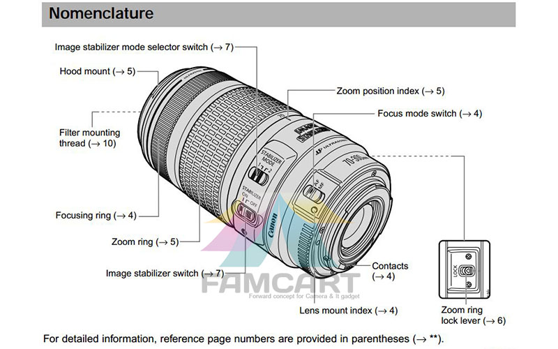 Canon EF 70 300mm F4 5 6 IS USM Camera Lens Malaysia Canon