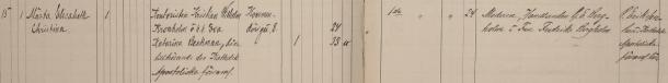 Märta Cronholms dop 1880. Vittnen: Modern, Handl. G.E. Bergholm o Fru Fredrika Bergholm. Hedvig Eleonora församling.