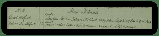 Brölloppet mellan kusinerna Carl och Helena Maria Alfort 1820.