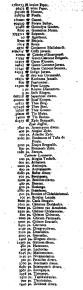 Tidningen Europische Mercurius rapporterade vilka varor de elva skeppen hade tagit med sig hem från Ostindien 1734. Gabriel hade tidigare varit på tre av dessa skepp.