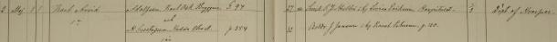 Arvids dop 1887. Vittnen: Snick. P.J. Hultri(?) o h. Lovisa Eriksson, Hospitalet; Boddr. J. Jansson o h. Karol. Petersson, g. 120. Vadstena församling.