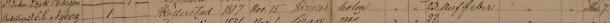 Carl Nybergs död 1852. Finnerödja församling.