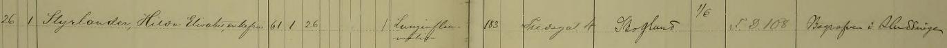 Hildas död 1892. Uppsala domkyrkoförsamling.