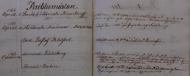 """""""Carl Gustaf Ahlfort"""" får 3 års utrikes permission. Flottans arkiv 1767."""