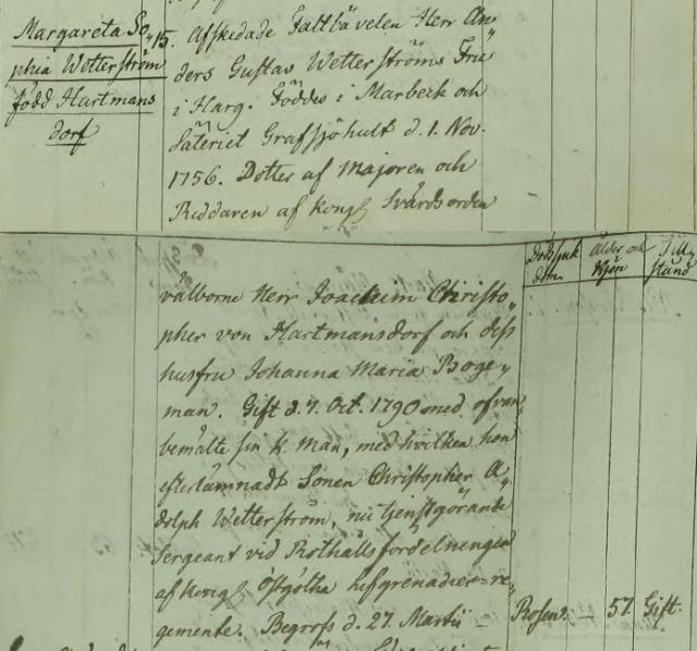 Margaretha Sophia von Hartmansdorffs död 1814. Kisa församling.