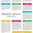 Charte de la Bientraitance à l'égard des enfants
