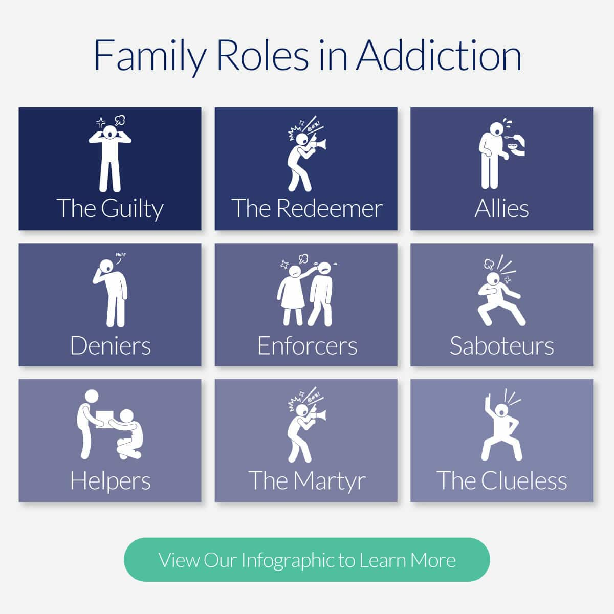 common family roles in