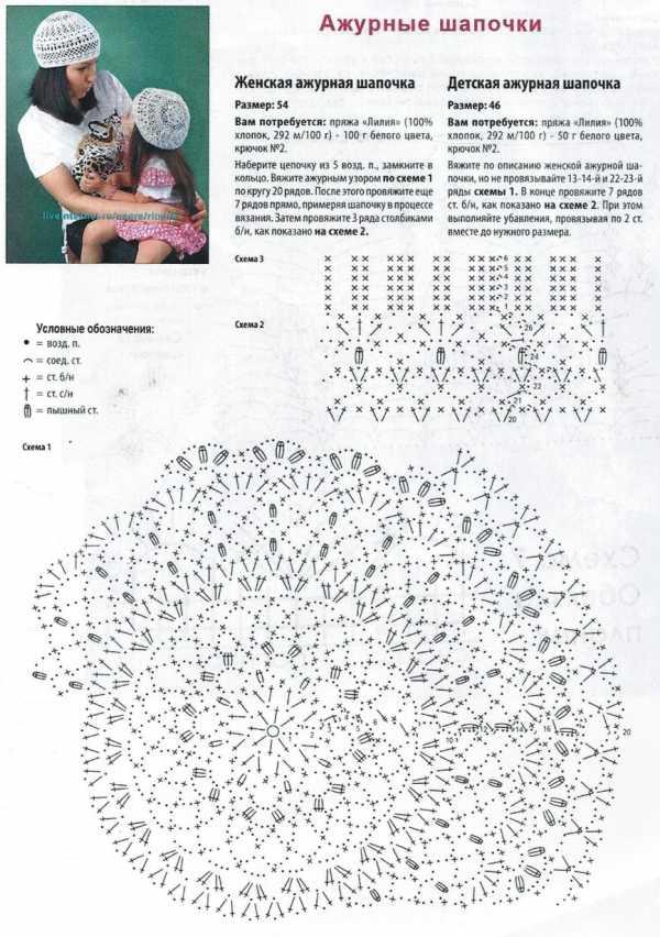 Параметры среднестатистической вязаной шапки следующие