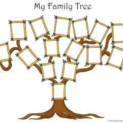 Family Tree Diagram Template Animal Cell Cytoskeleton Free Designs For Making Ancestry Charts