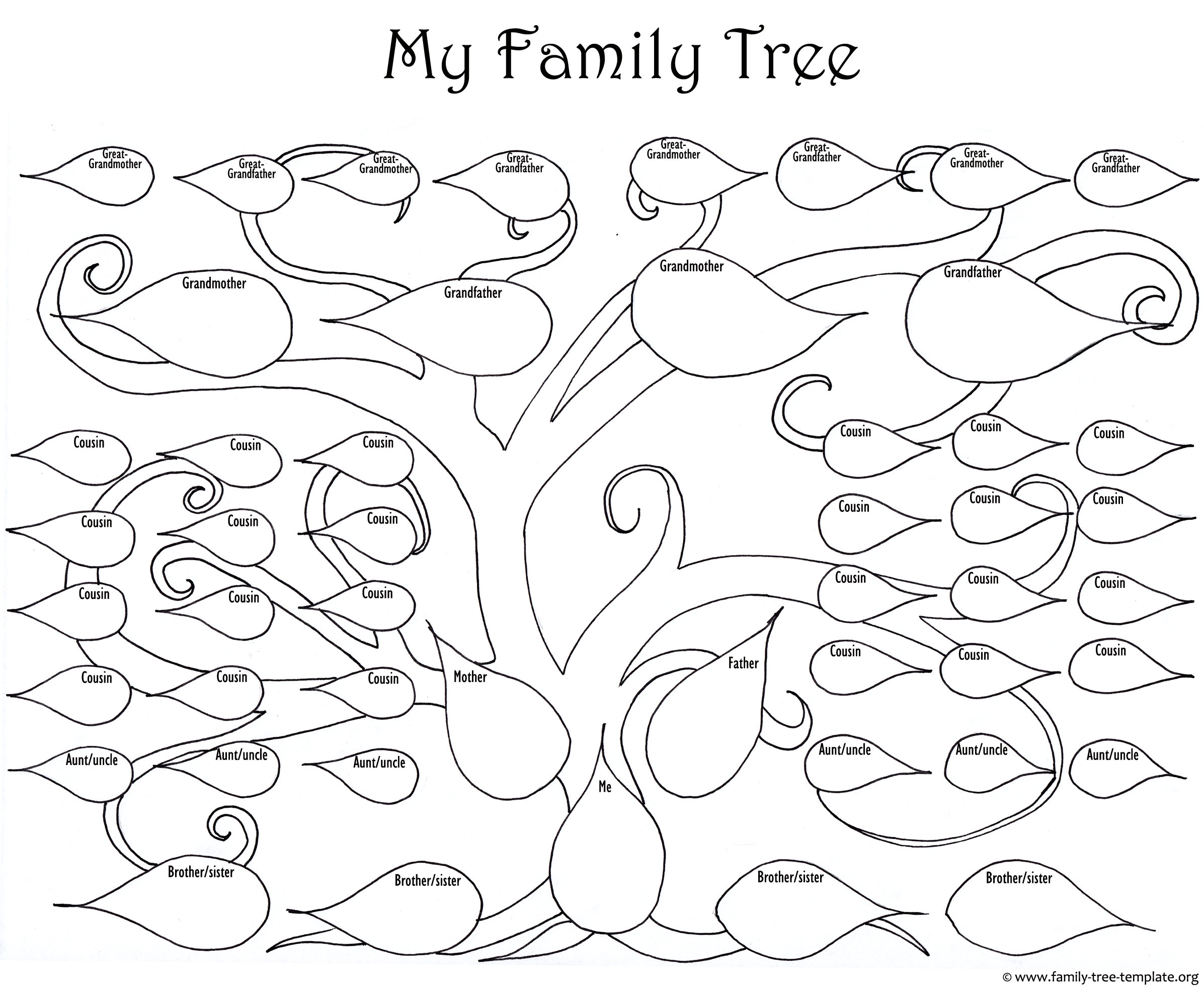 family tree diagram template nissan pulsar wiring a printable blank to make your kids genealogy