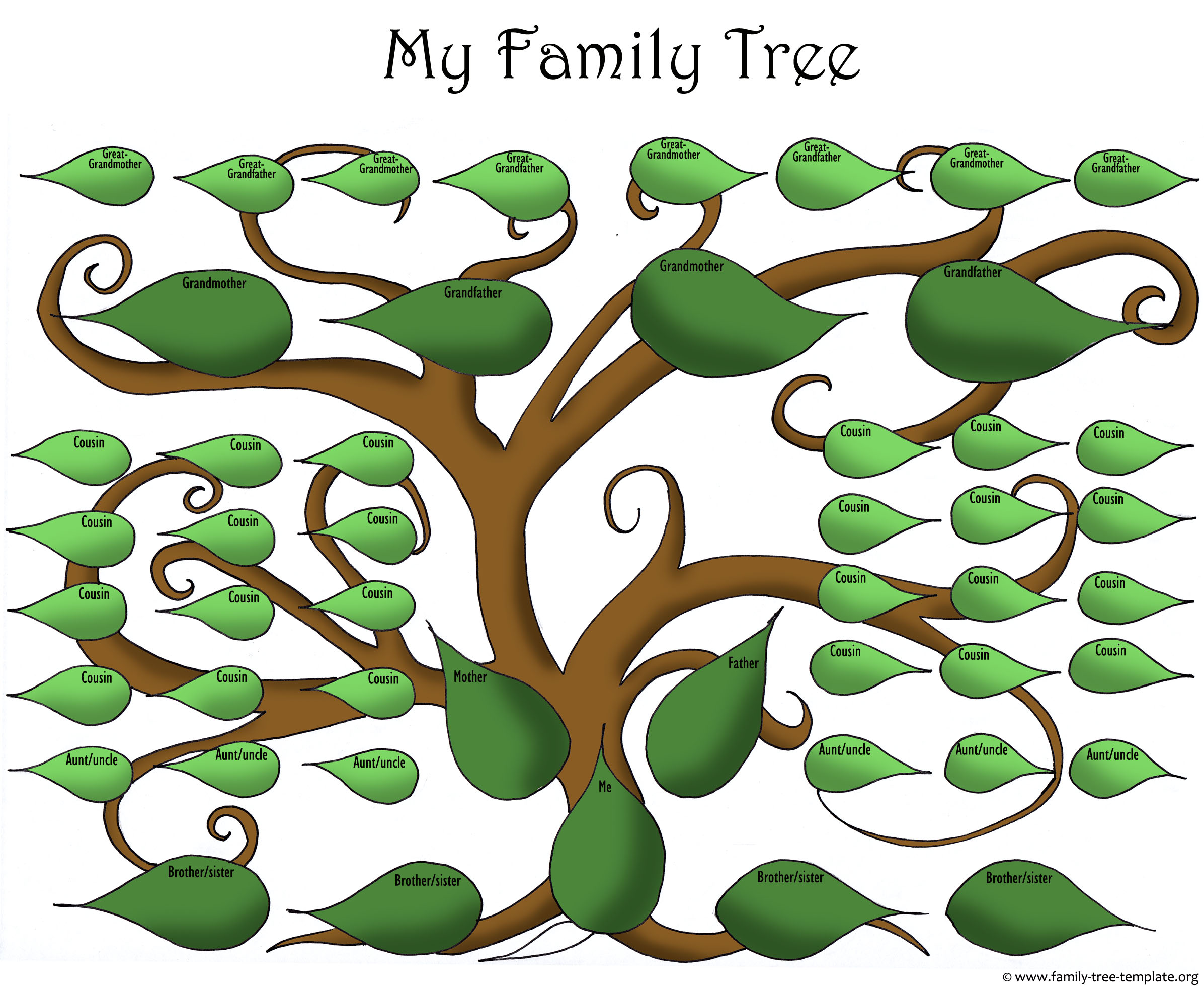 family tree diagram template wiring symbol twisted pair a printable blank to make your kids genealogy