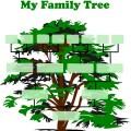 Make a family tree form family tree template