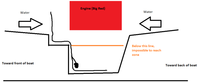 bilge-pump-diagram