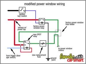 Family Friendly Power Windows – Keep Power Windows On with
