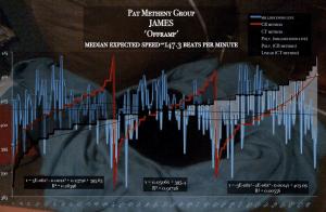 James-Pat-Metheny-Group-matherton_tempo_map