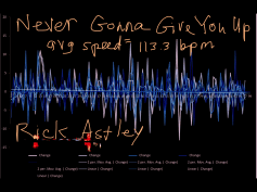 Never Gonna Give You Up, Rick Astley