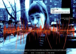 Suzanne-Vega-Luka-Ford-Matherton-tempo-chart