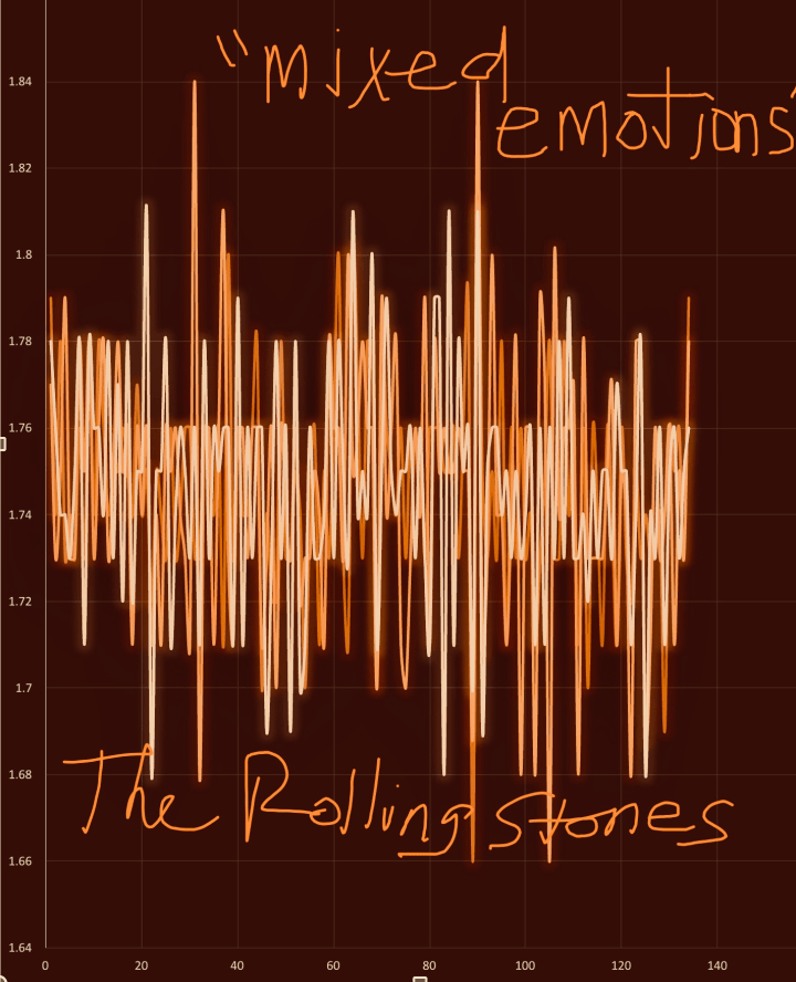 MIxed-Emotions-Rolling-Stones-unclassified-common-tempo-map