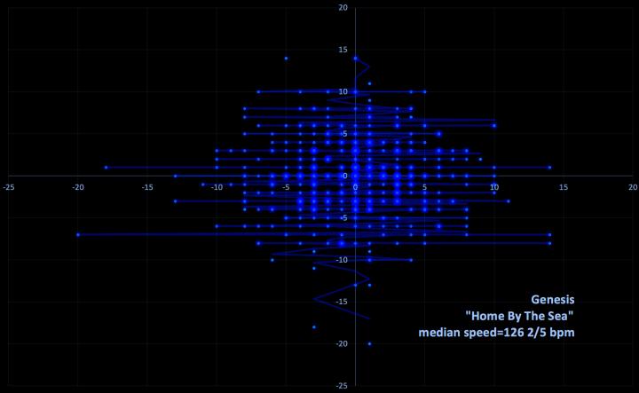 matherton_tempo_map