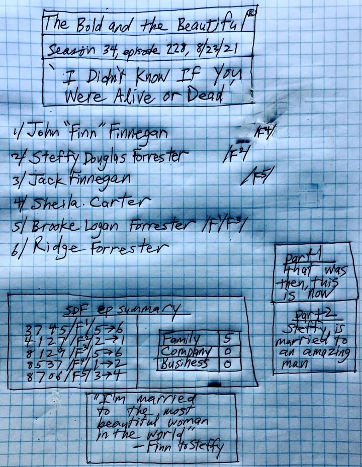 daytime drama analysis of Paramount+ tv, 8/23/21