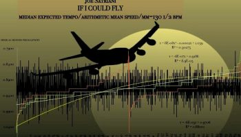 If I Could Fly, music tempo
