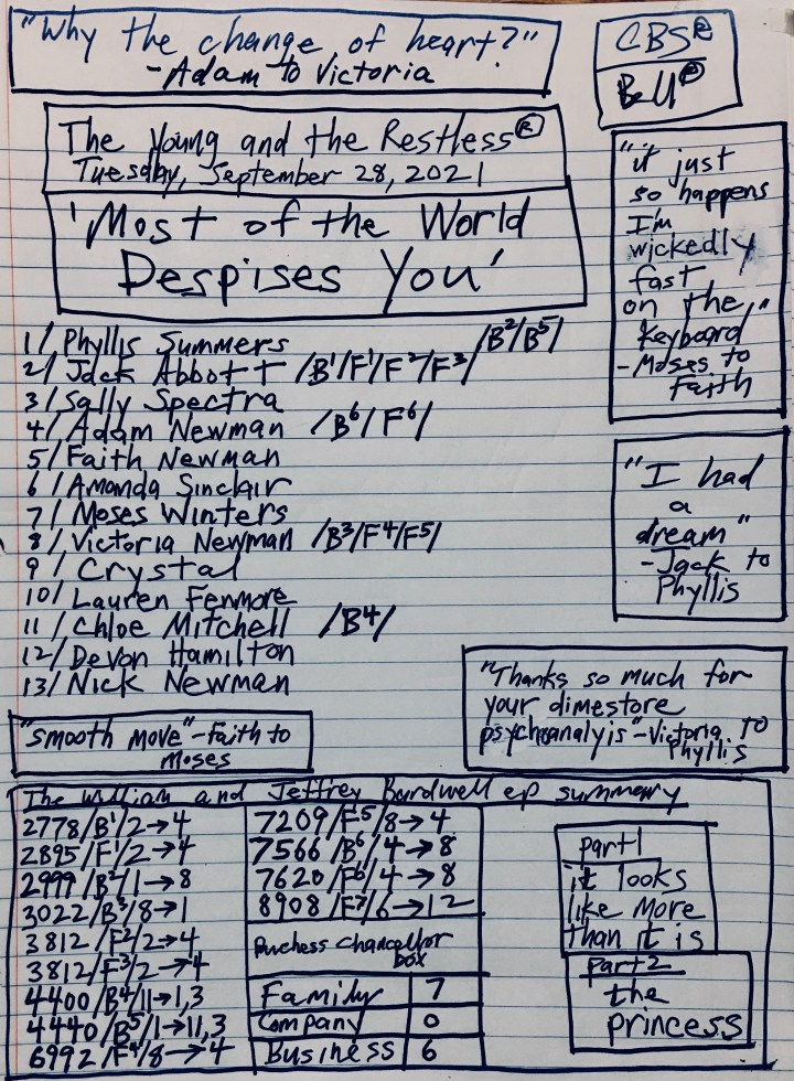 'Most of the World Despises You' - American family drama on television