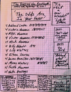 notes on American drama as shown in tv