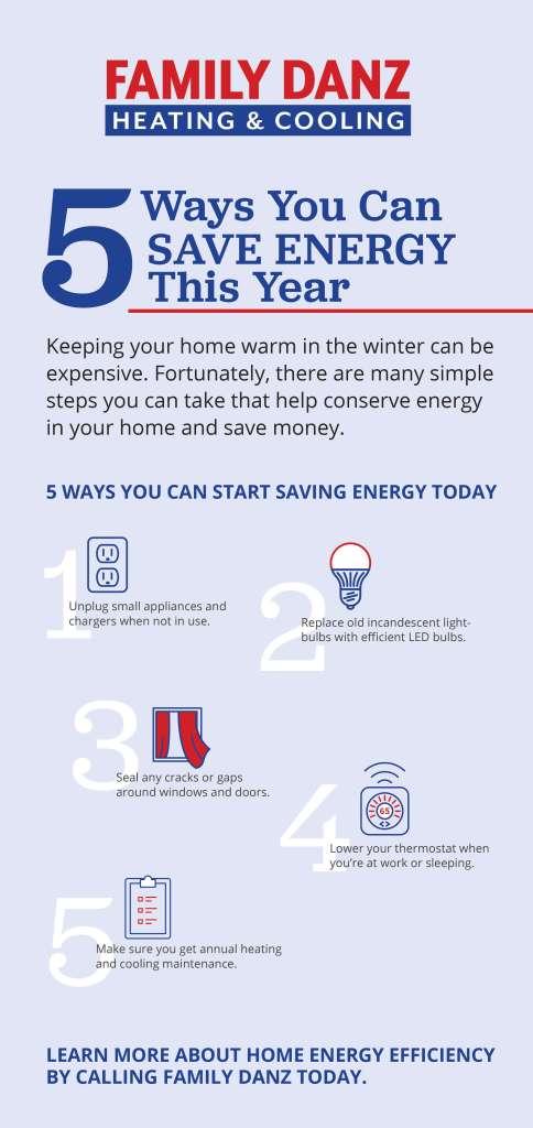 energy_infographic