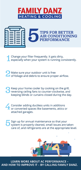 five tips for better air conditioning performance infographic