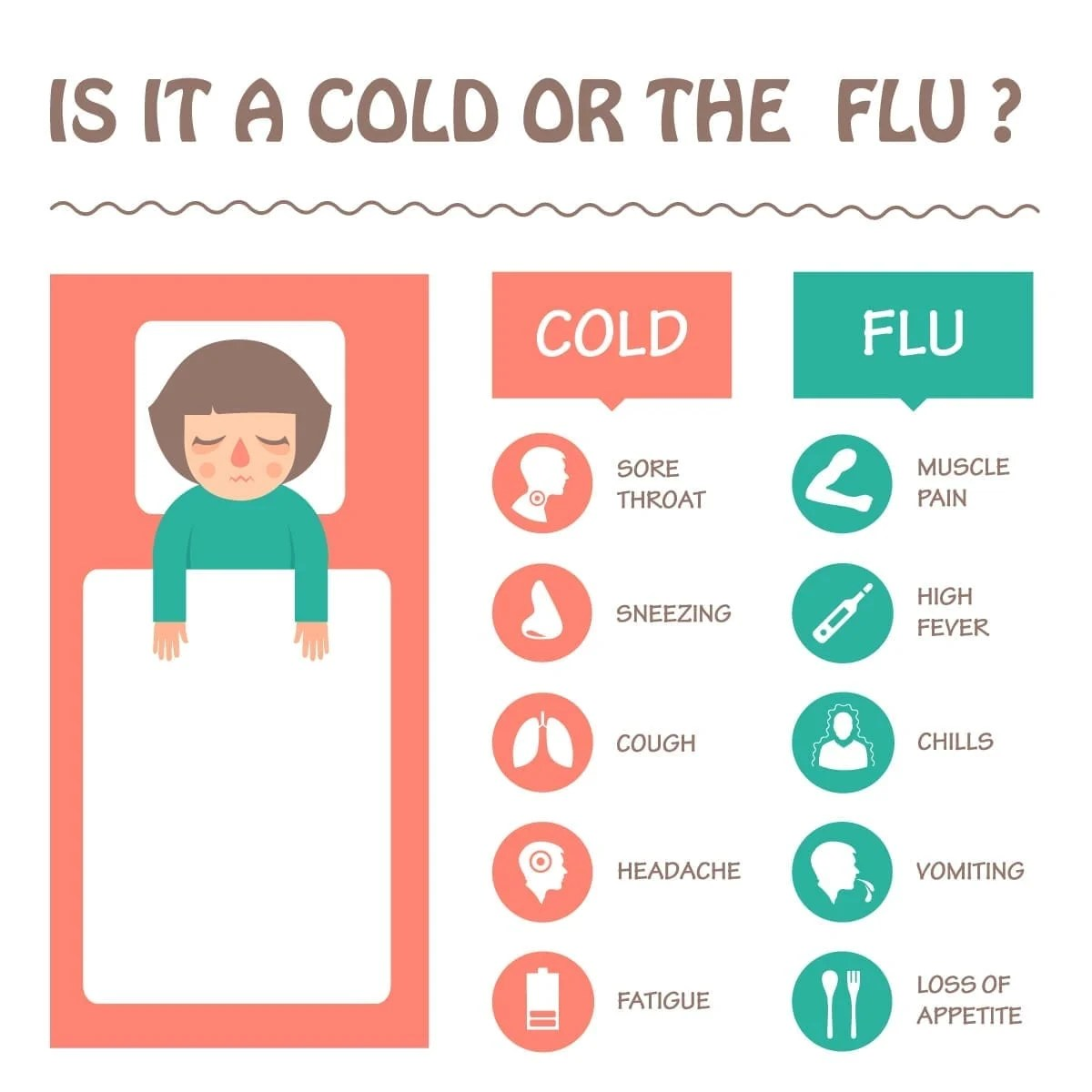 Is It a Cold or the Flu? - familydoctor.org