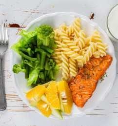 balancing your food plate [ 1200 x 800 Pixel ]