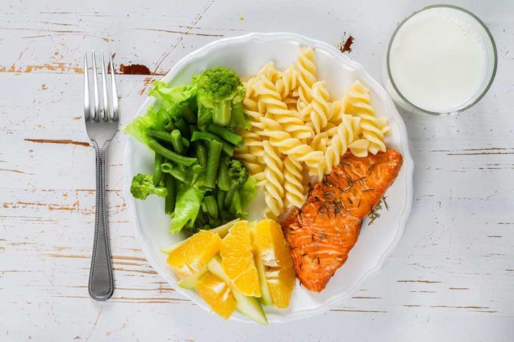 medium resolution of balancing your food plate