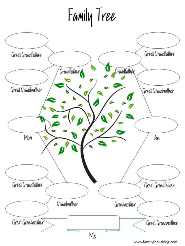 How To Build Your Family Tree And A Free Printable Family