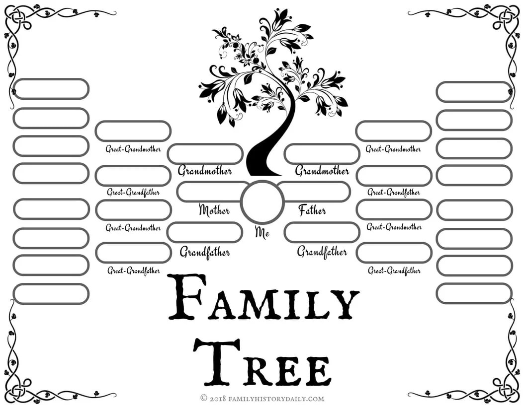4 Free Family Tree Templates for Genealogy, Craft or