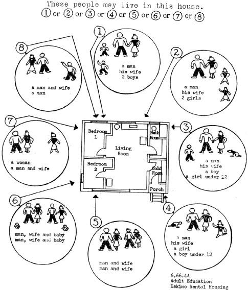 Disciplining cultural minorities: 1960s housing guidelines