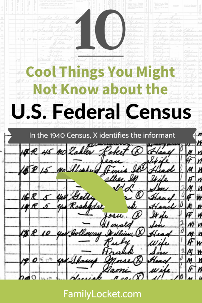 Ten Cool Things You Might Not Know About the U.S. Federal ...