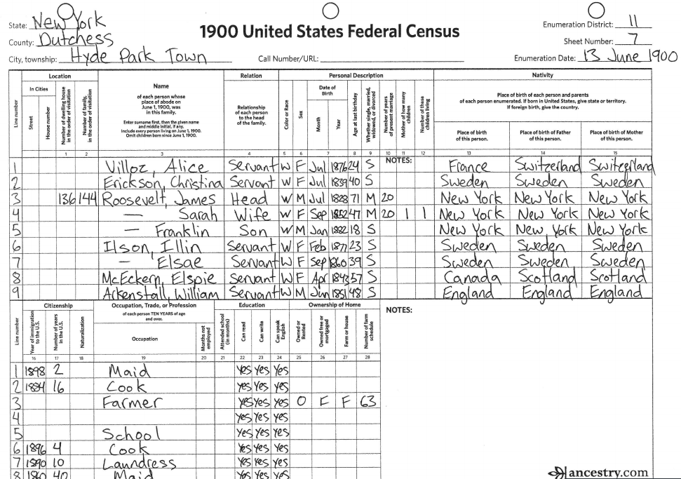 Roosevelt census sheet activity days family history