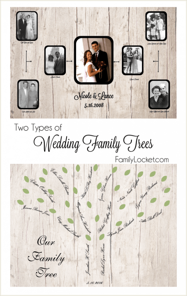 perfect for wedding gifts - two types of wedding family trees