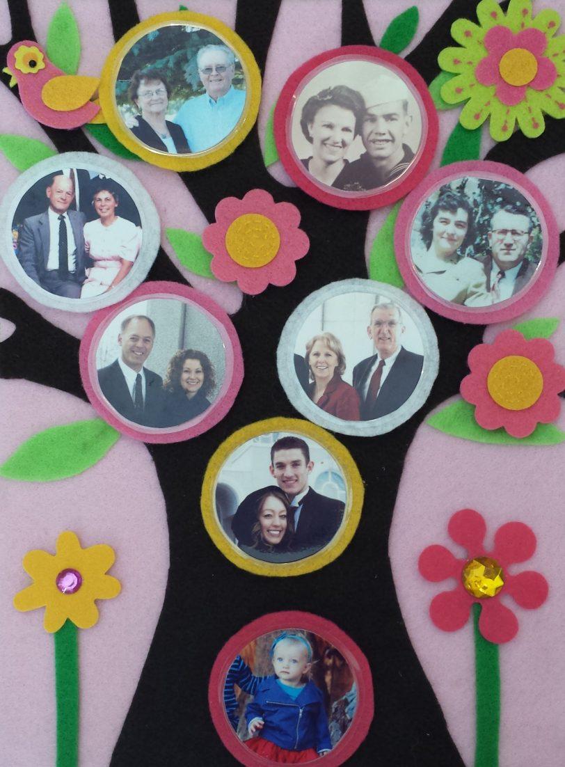 Felt Family Tree No-Sew Pattern – Digital Download